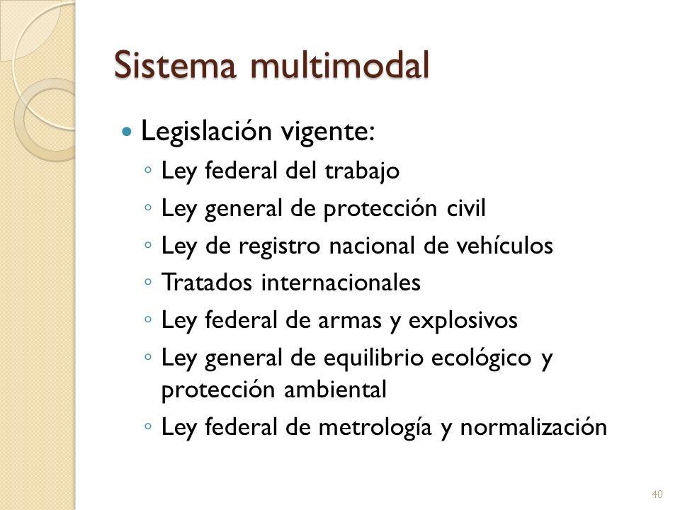 Sistema multimodal Legislación vigente: Ley federal del trabajo