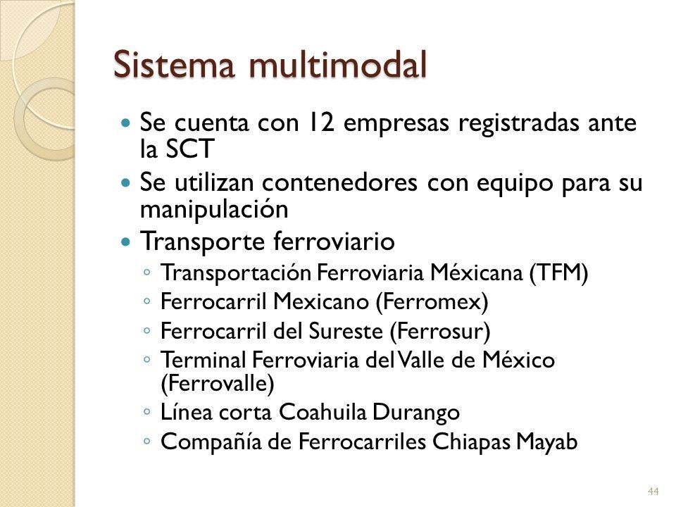 Sistema multimodal Se cuenta con 12 empresas registradas ante la SCT