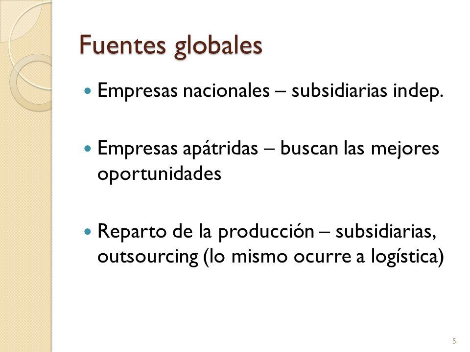 Fuentes globales Empresas nacionales – subsidiarias indep.