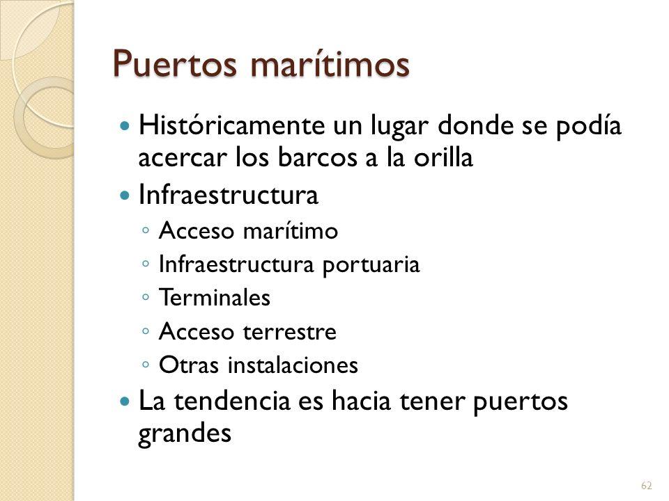 Puertos marítimos Históricamente un lugar donde se podía acercar los barcos a la orilla. Infraestructura.