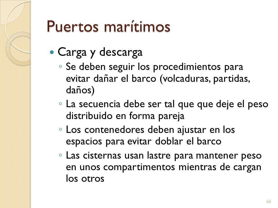 Puertos marítimos Carga y descarga