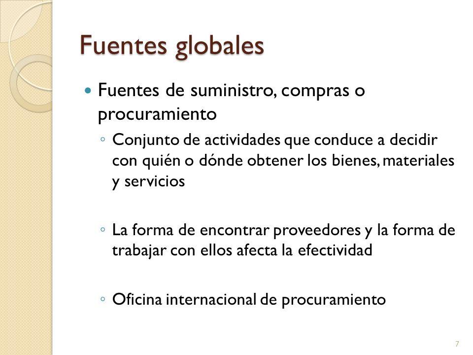 Fuentes globales Fuentes de suministro, compras o procuramiento