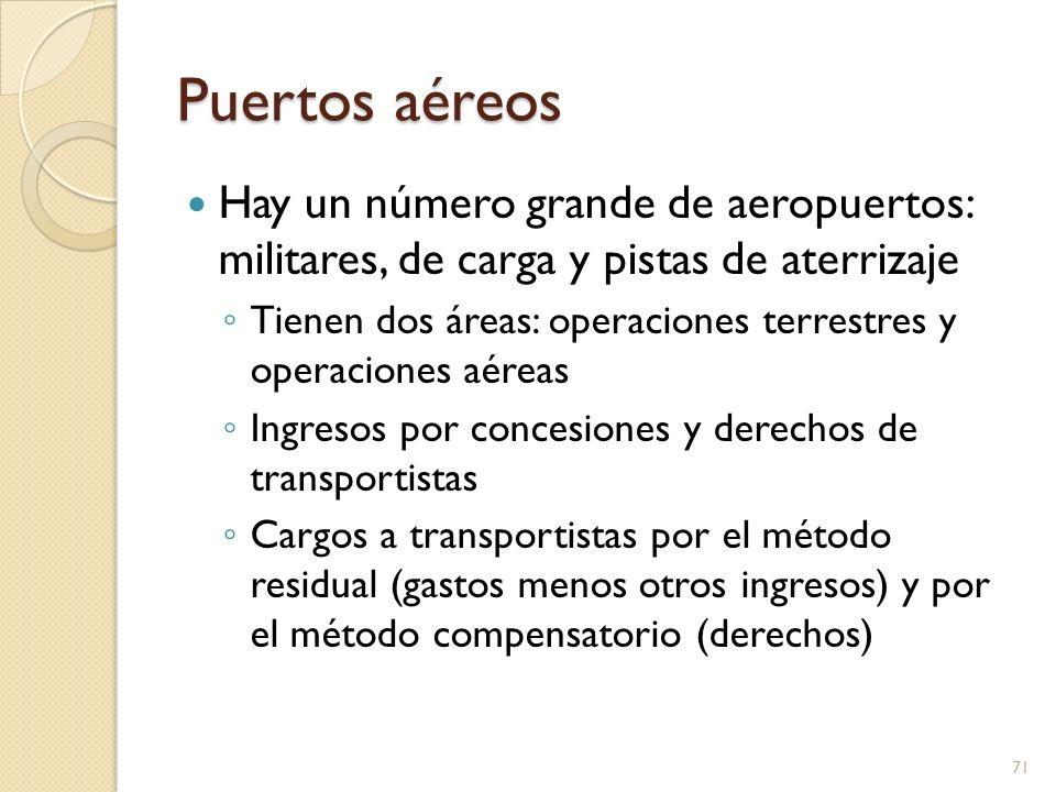 Puertos aéreos Hay un número grande de aeropuertos: militares, de carga y pistas de aterrizaje.