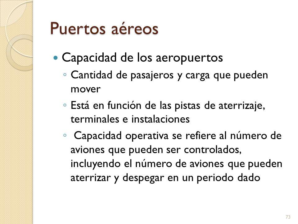 Puertos aéreos Capacidad de los aeropuertos