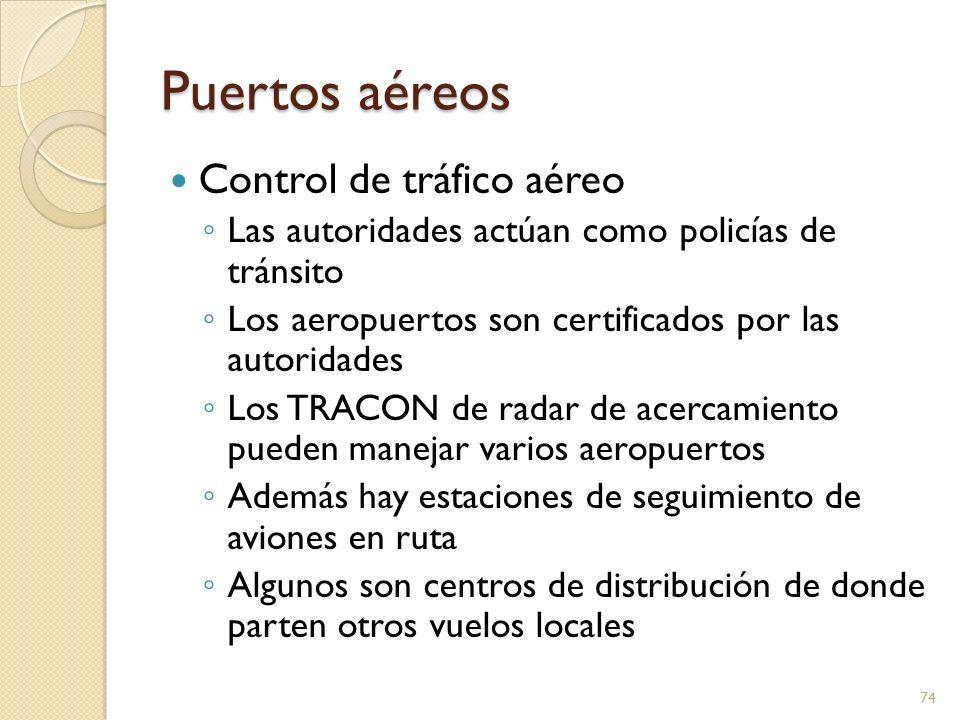 Puertos aéreos Control de tráfico aéreo