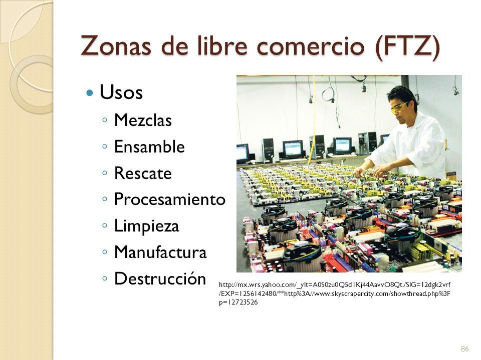 Zonas de libre comercio (FTZ)