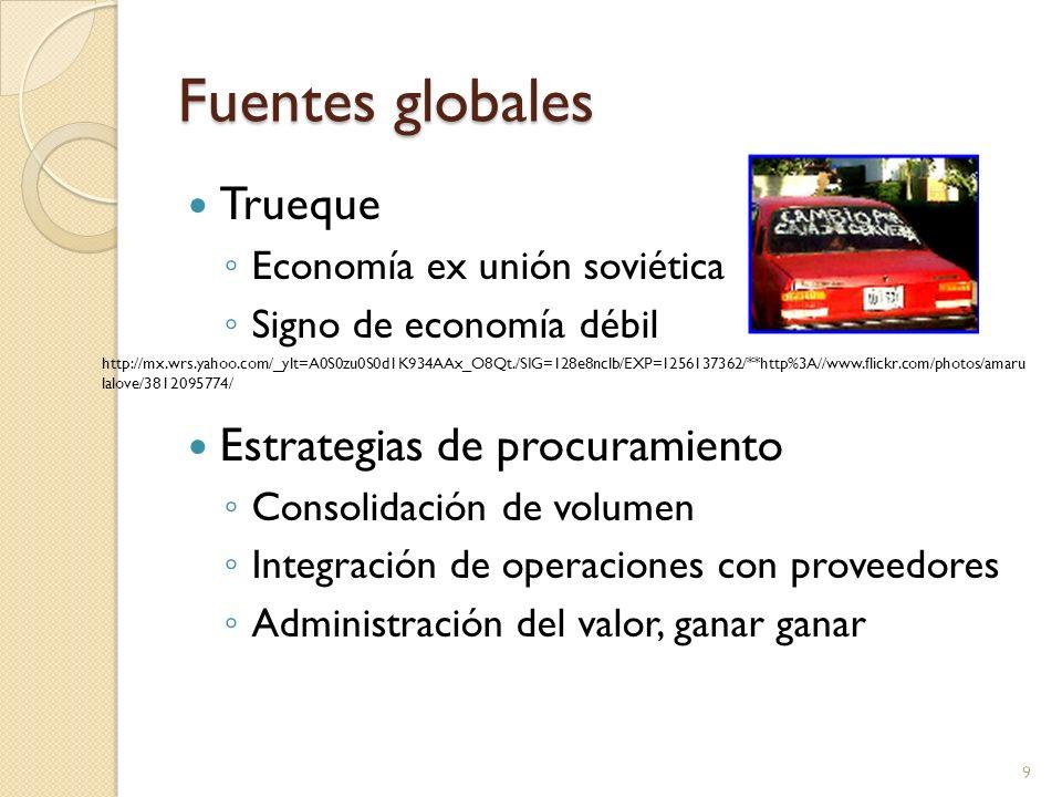 Fuentes globales Trueque Estrategias de procuramiento