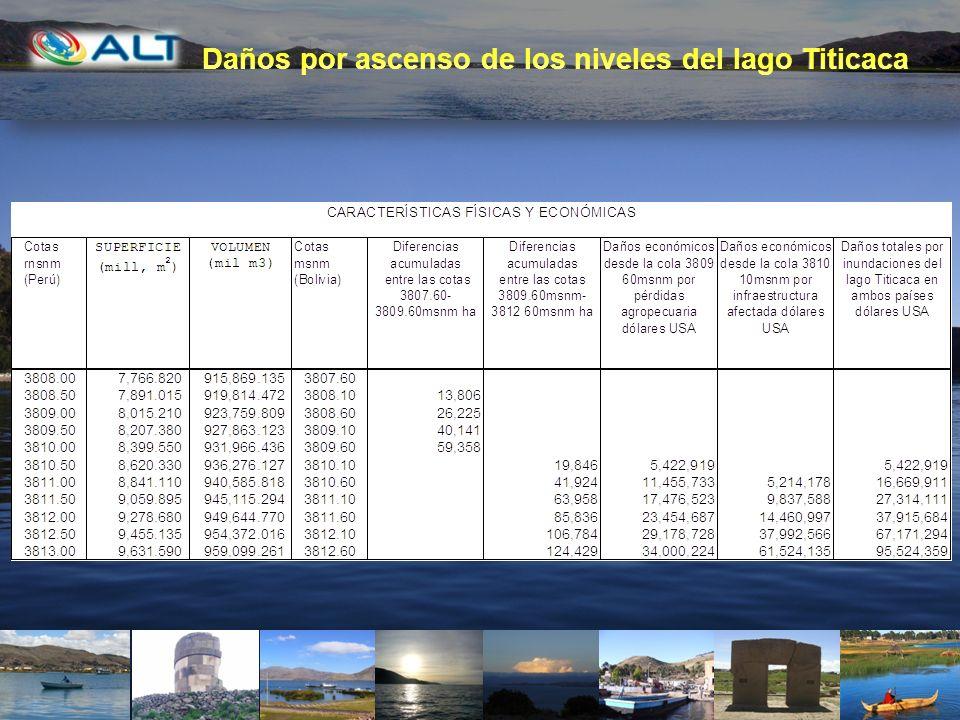 Daños por ascenso de los niveles del lago Titicaca