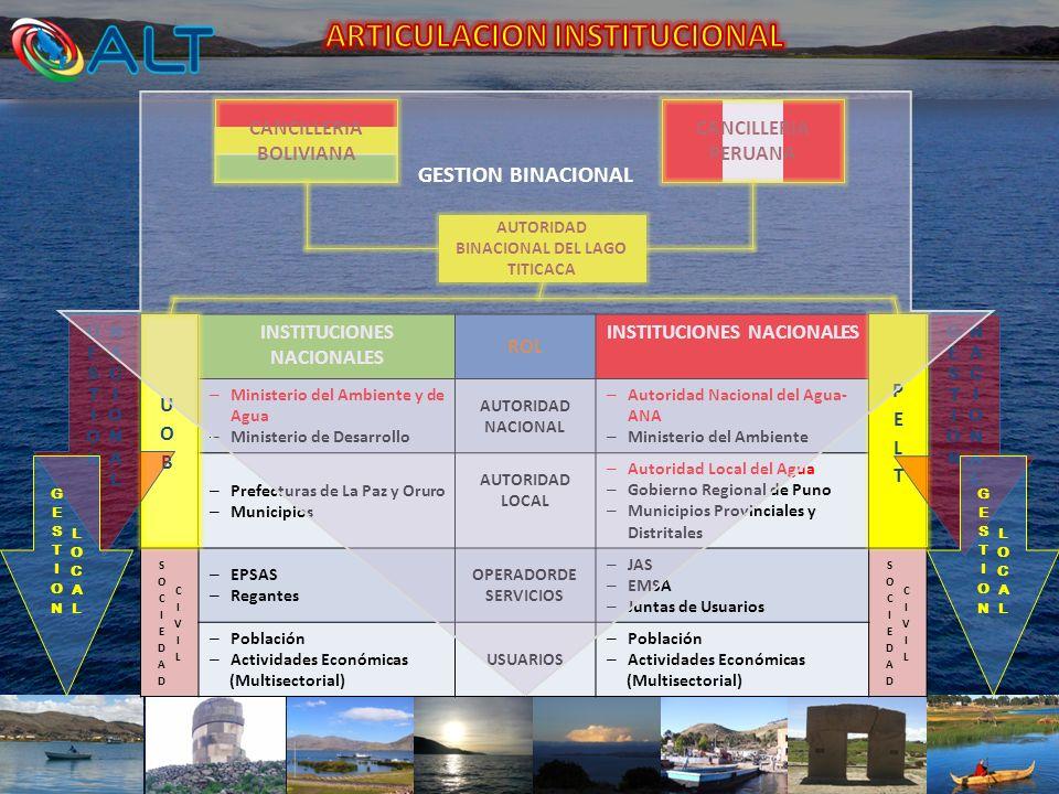 AUTORIDAD BINACIONAL DEL LAGO TITICACA CANCILLERIA BOLIVIANA