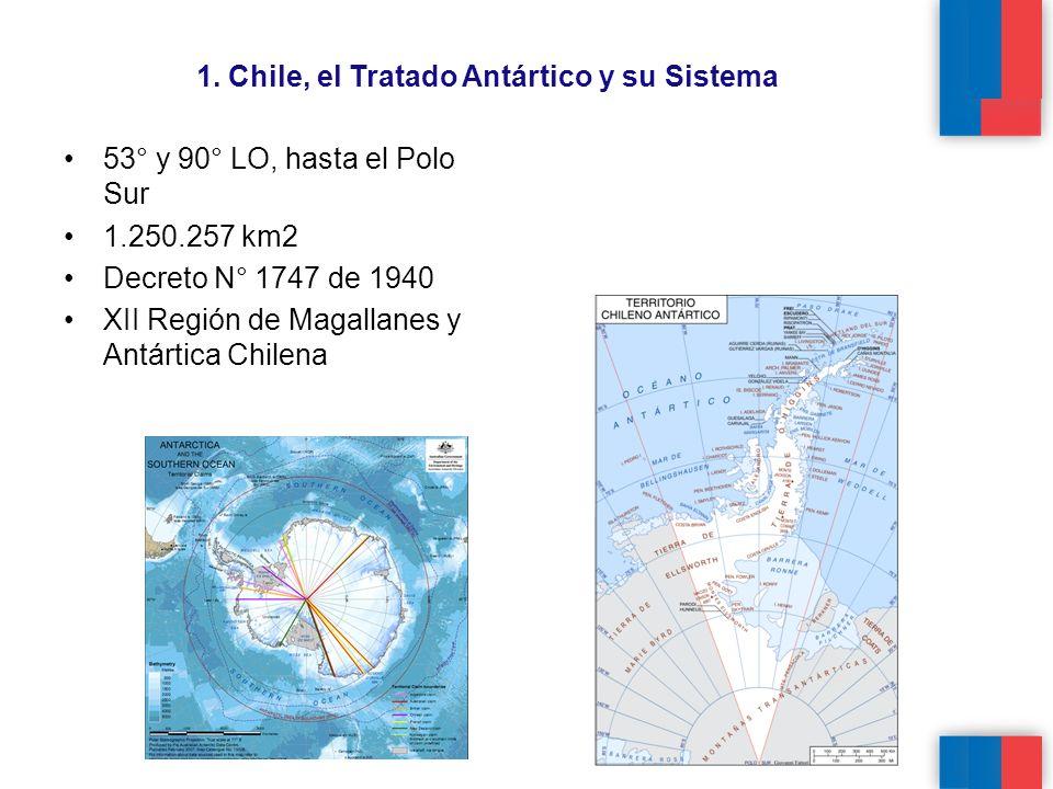 1. Chile, el Tratado Antártico y su Sistema