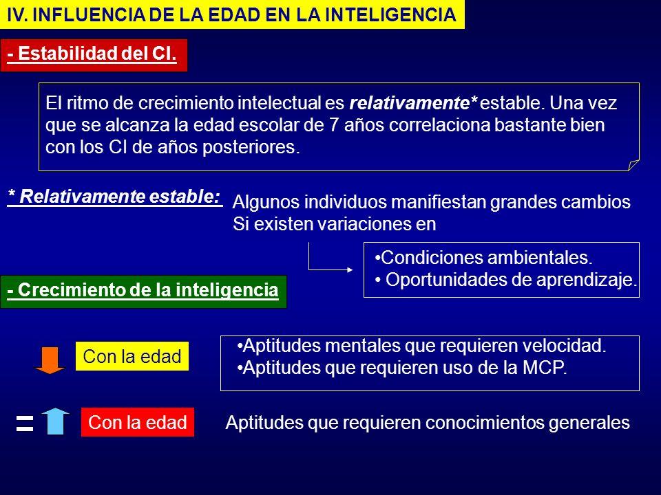 IV. INFLUENCIA DE LA EDAD EN LA INTELIGENCIA