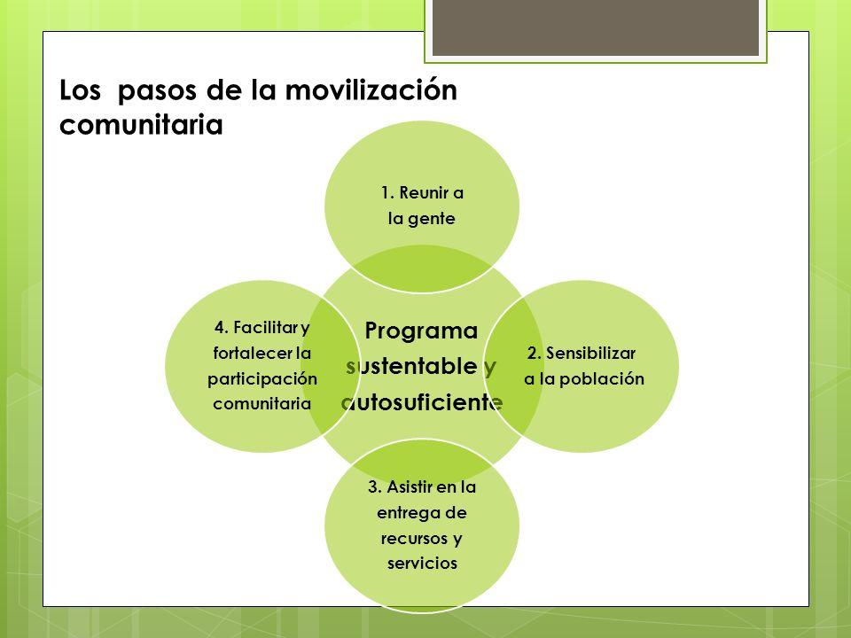 Los pasos de la movilización comunitaria