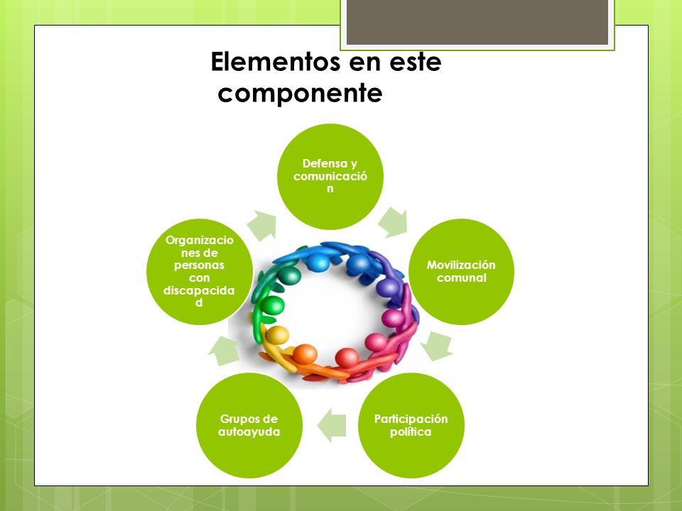 Elementos en este componente Defensa y comunicación