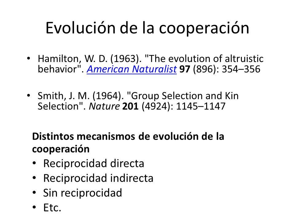 Evolución de la cooperación