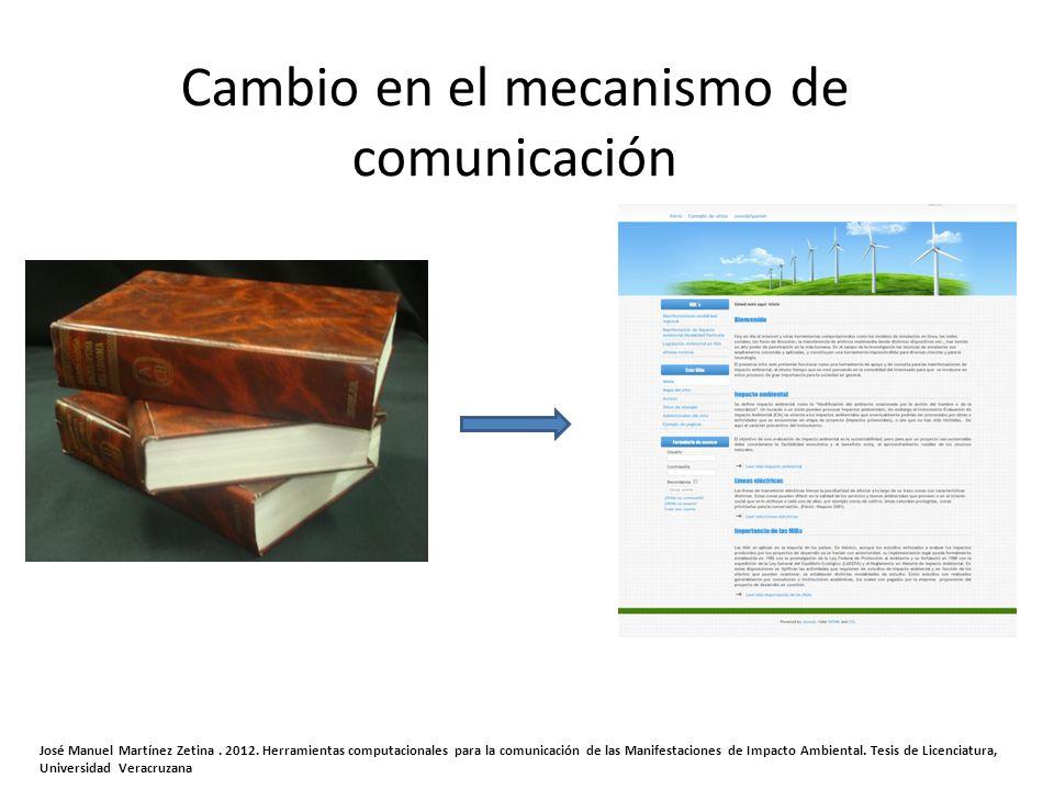 Cambio en el mecanismo de comunicación