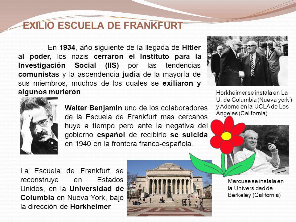 EXILIO ESCUELA DE FRANKFURT