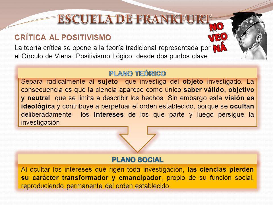 ESCUELA DE FRANKFURT CRÍTICA AL POSITIVISMO