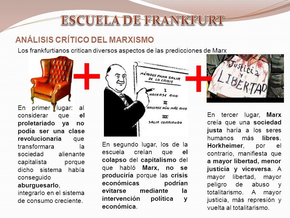 + + ESCUELA DE FRANKFURT ANÁLISIS CRÍTICO DEL MARXISMO