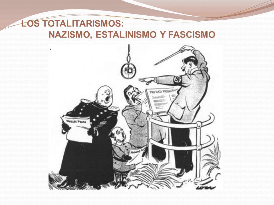LOS TOTALITARISMOS: NAZISMO, ESTALINISMO Y FASCISMO