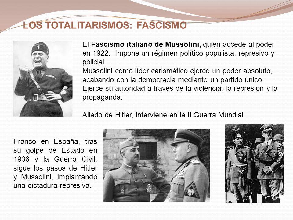 LOS TOTALITARISMOS: FASCISMO