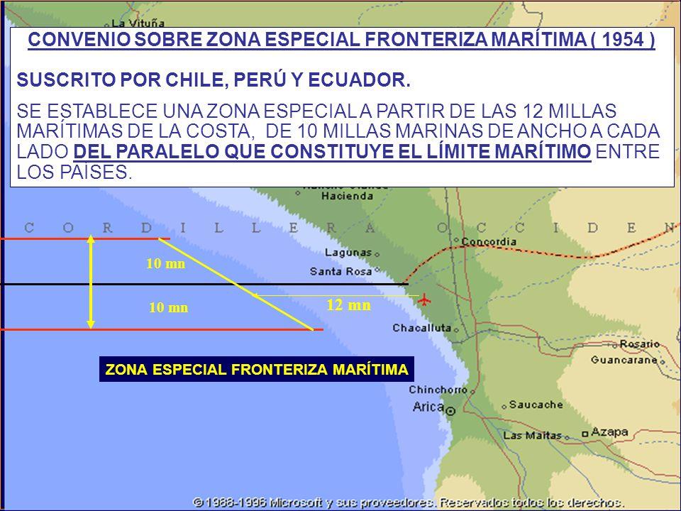 CONVENIO SOBRE ZONA ESPECIAL FRONTERIZA MARÍTIMA ( 1954 )