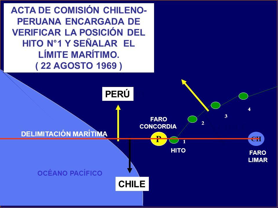 ACTA DE COMISIÓN CHILENO-PERUANA ENCARGADA DE