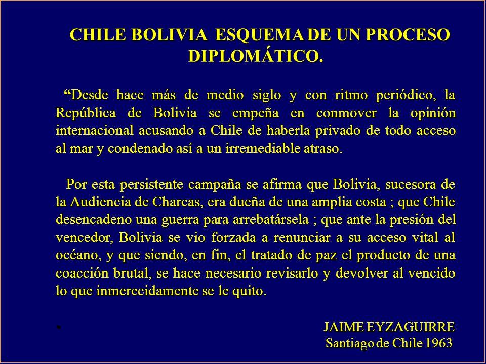 CHILE BOLIVIA ESQUEMA DE UN PROCESO DIPLOMÁTICO.