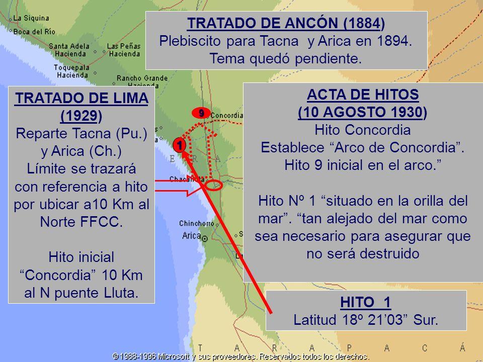 Plebiscito para Tacna y Arica en 1894. Tema quedó pendiente.