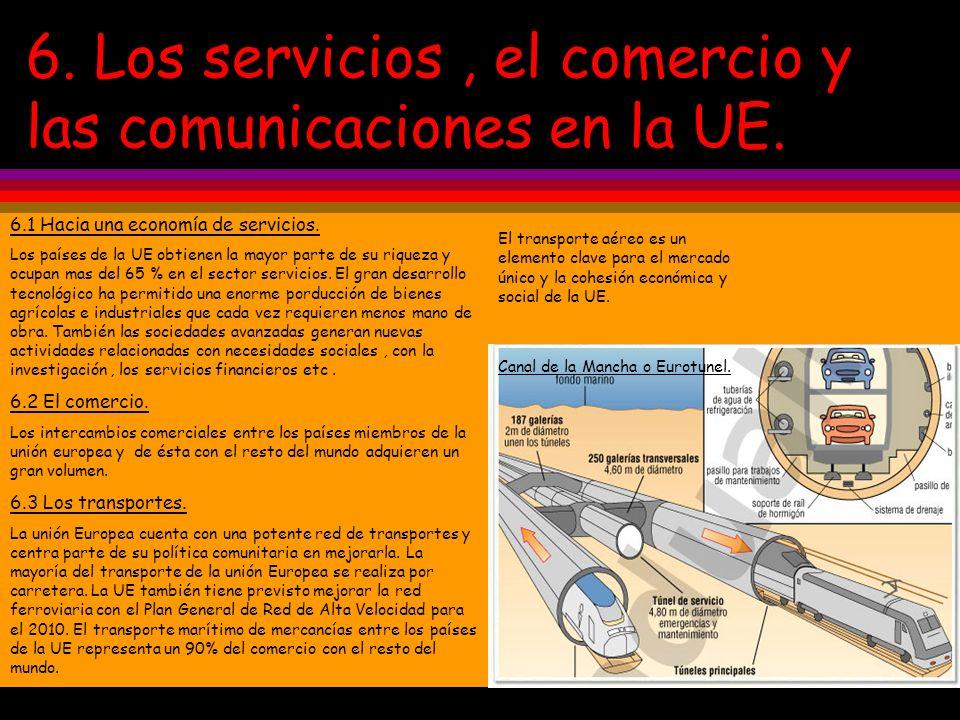 6. Los servicios , el comercio y las comunicaciones en la UE.