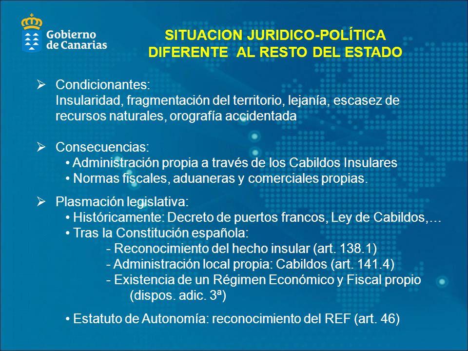 SITUACION JURIDICO-POLÍTICA DIFERENTE AL RESTO DEL ESTADO