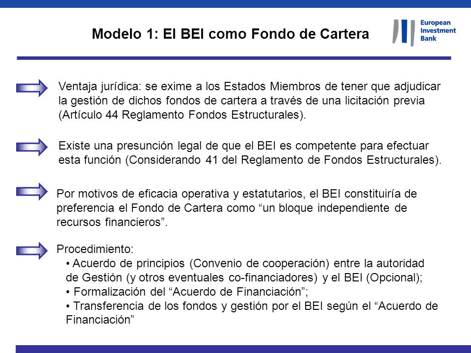 Modelo 1: El BEI como Fondo de Cartera