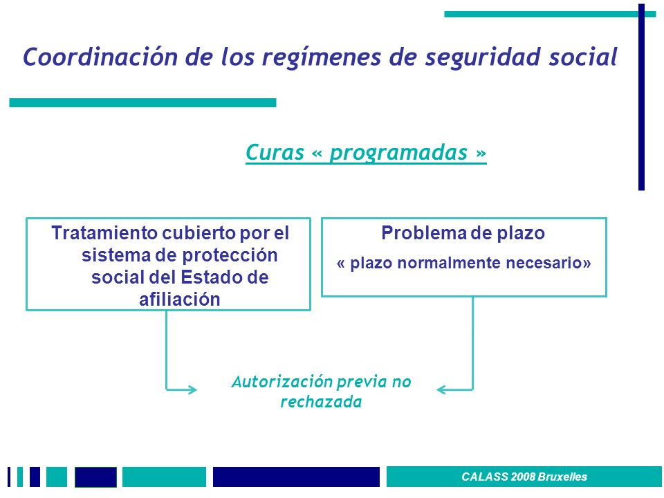 Coordinación de los regímenes de seguridad social
