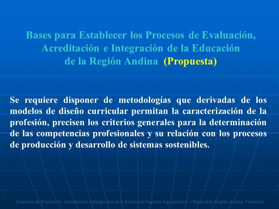 de la Región Andina (Propuesta)