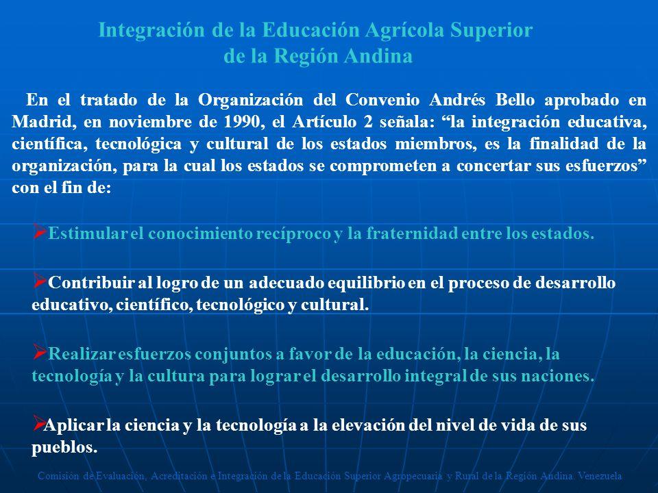 Integración de la Educación Agrícola Superior