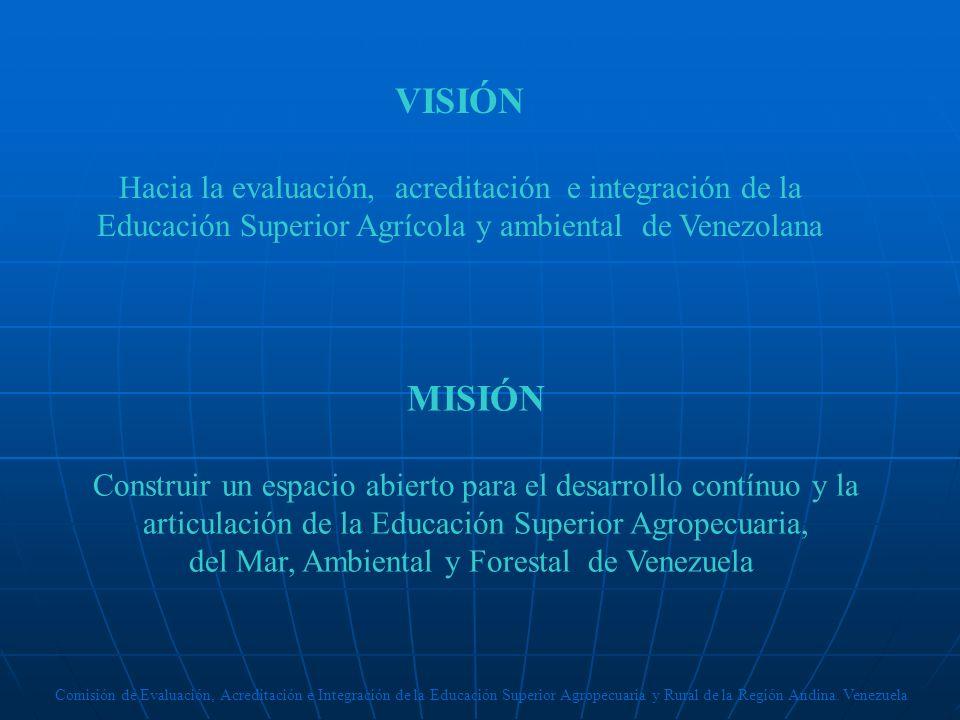 VISIÓN MISIÓN Hacia la evaluación, acreditación e integración de la