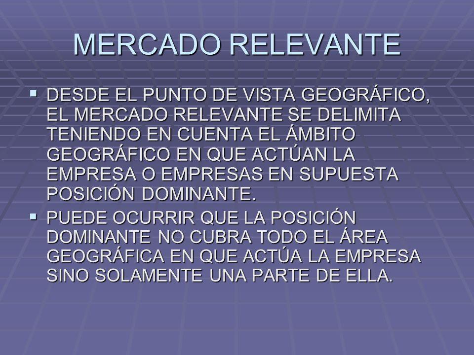 MERCADO RELEVANTE