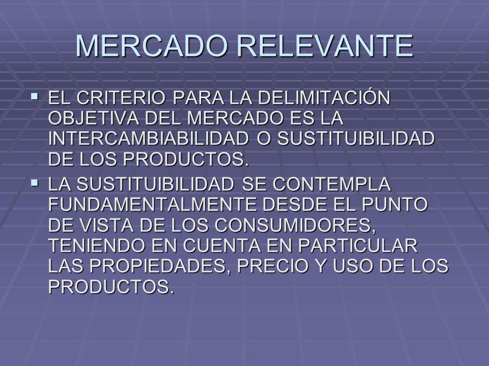 MERCADO RELEVANTE EL CRITERIO PARA LA DELIMITACIÓN OBJETIVA DEL MERCADO ES LA INTERCAMBIABILIDAD O SUSTITUIBILIDAD DE LOS PRODUCTOS.