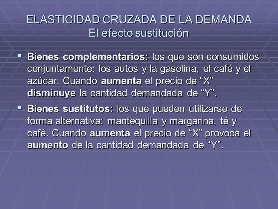 ELASTICIDAD CRUZADA DE LA DEMANDA El efecto sustitución