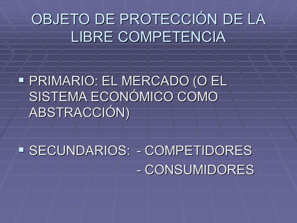 OBJETO DE PROTECCIÓN DE LA LIBRE COMPETENCIA