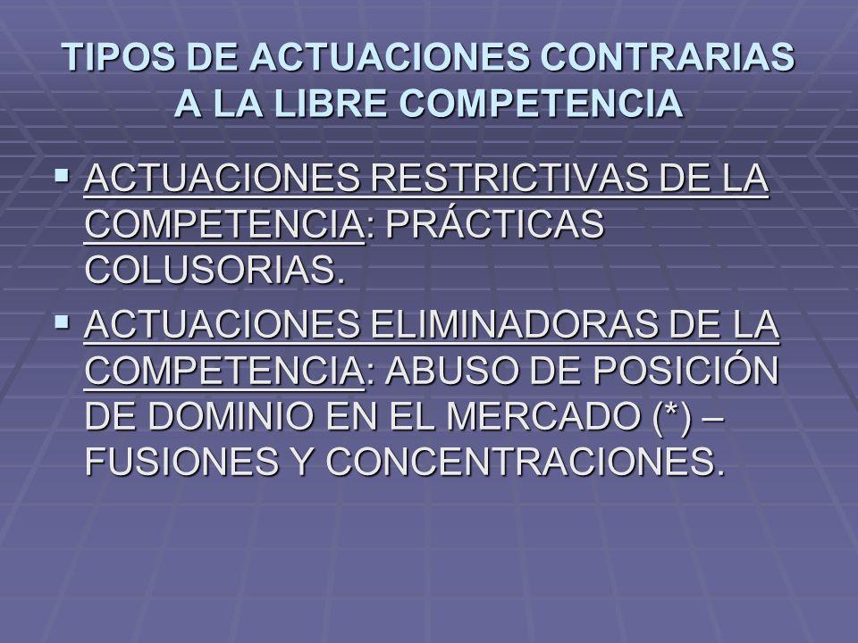 TIPOS DE ACTUACIONES CONTRARIAS A LA LIBRE COMPETENCIA