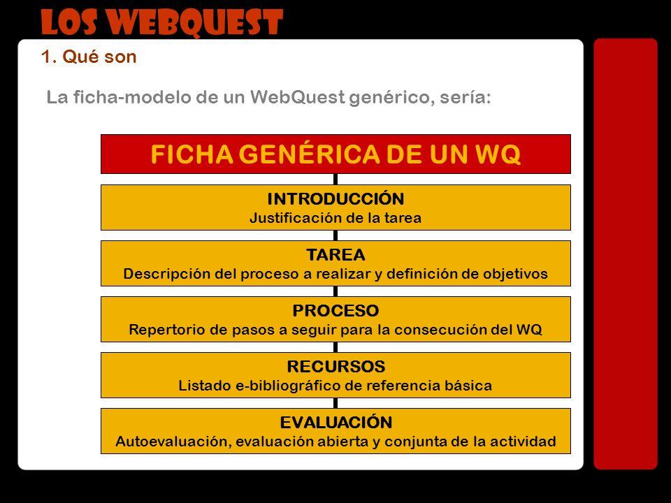LOS WEBQUEST 1. Qué son FICHA GENÉRICA DE UN WQ