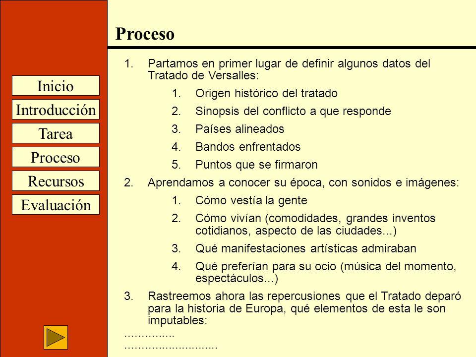 Proceso Inicio Introducción Tarea Proceso Recursos Evaluación