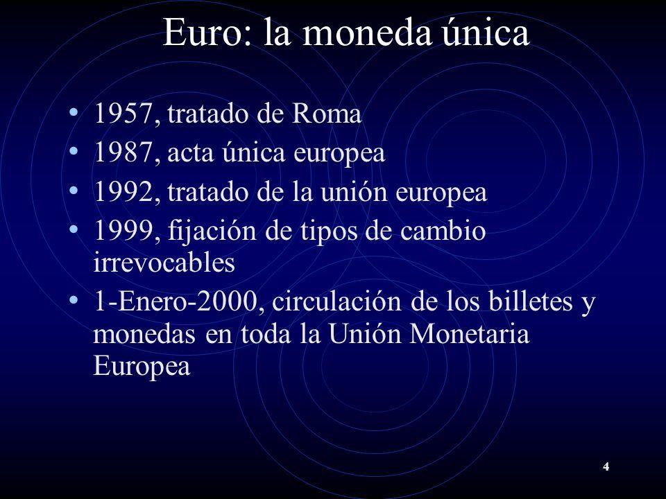 Euro: la moneda única 1957, tratado de Roma 1987, acta única europea