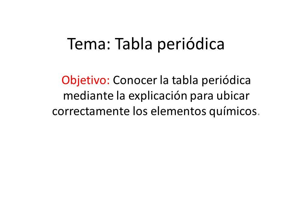 Tema tabla peridica objetivo conocer la tabla peridica 1 tema tabla peridica objetivo conocer la tabla peridica mediante la explicacin para ubicar correctamente los elementos qumicos urtaz Image collections