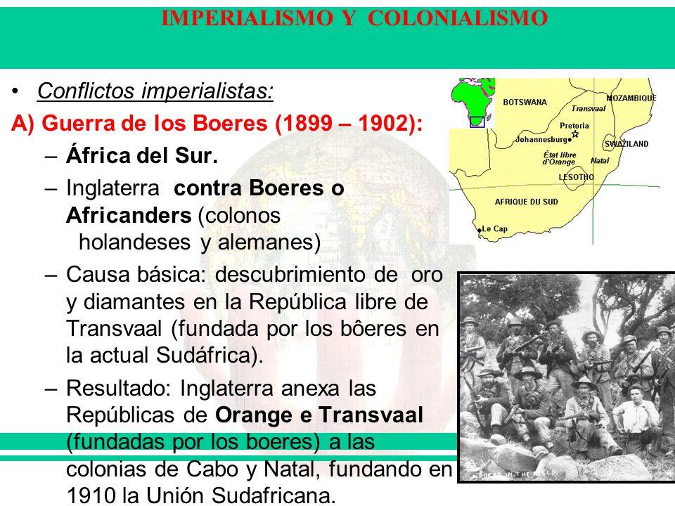 Conflictos imperialistas: