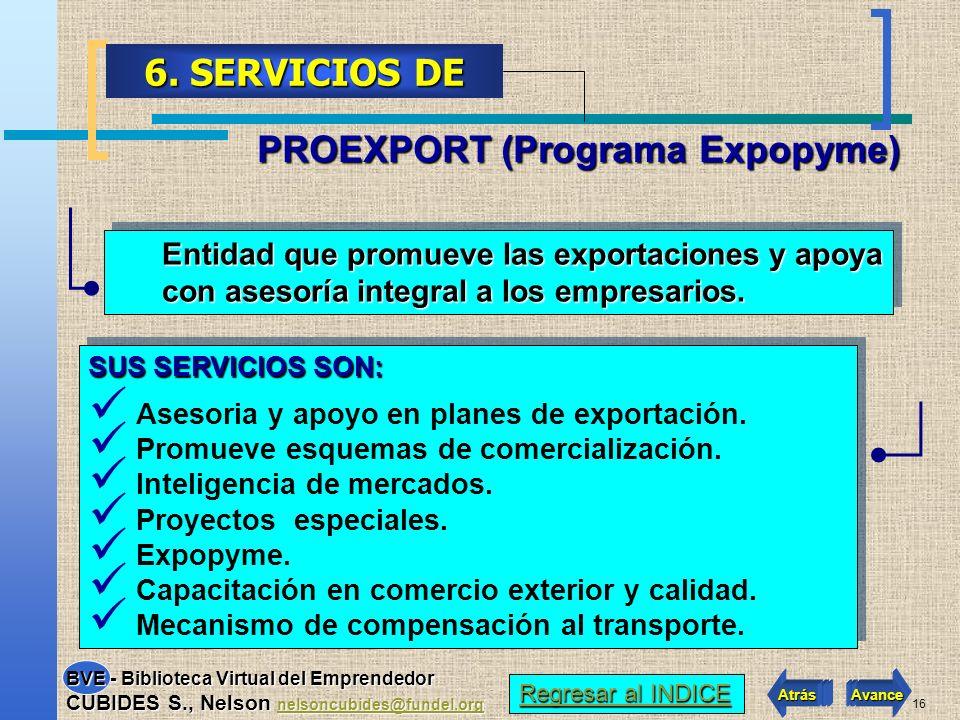 PROEXPORT (Programa Expopyme)