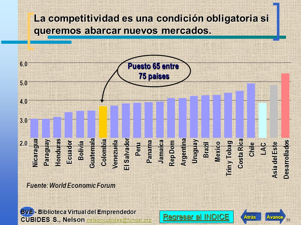 Fuente: World Economic Forum