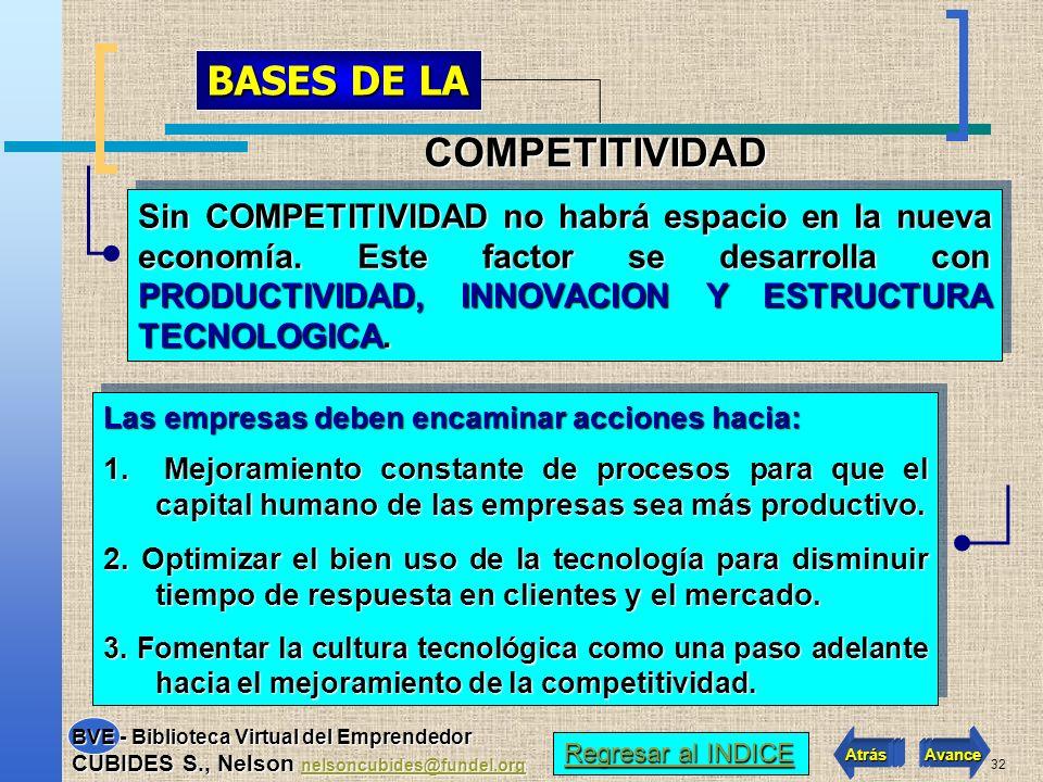BASES DE LA COMPETITIVIDAD