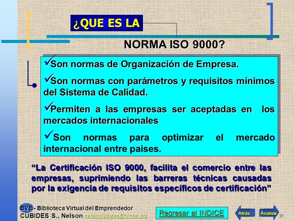 ¿QUE ES LA NORMA ISO 9000 Son normas de Organización de Empresa.