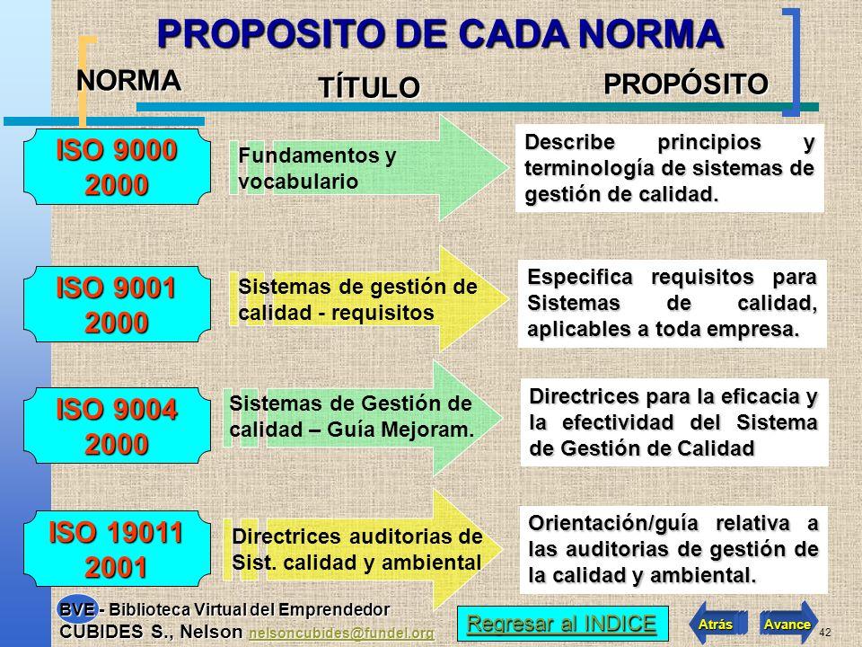 PROPOSITO DE CADA NORMA